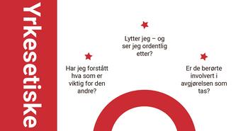 Plakat med yrkesetiske ledestjerner - FO