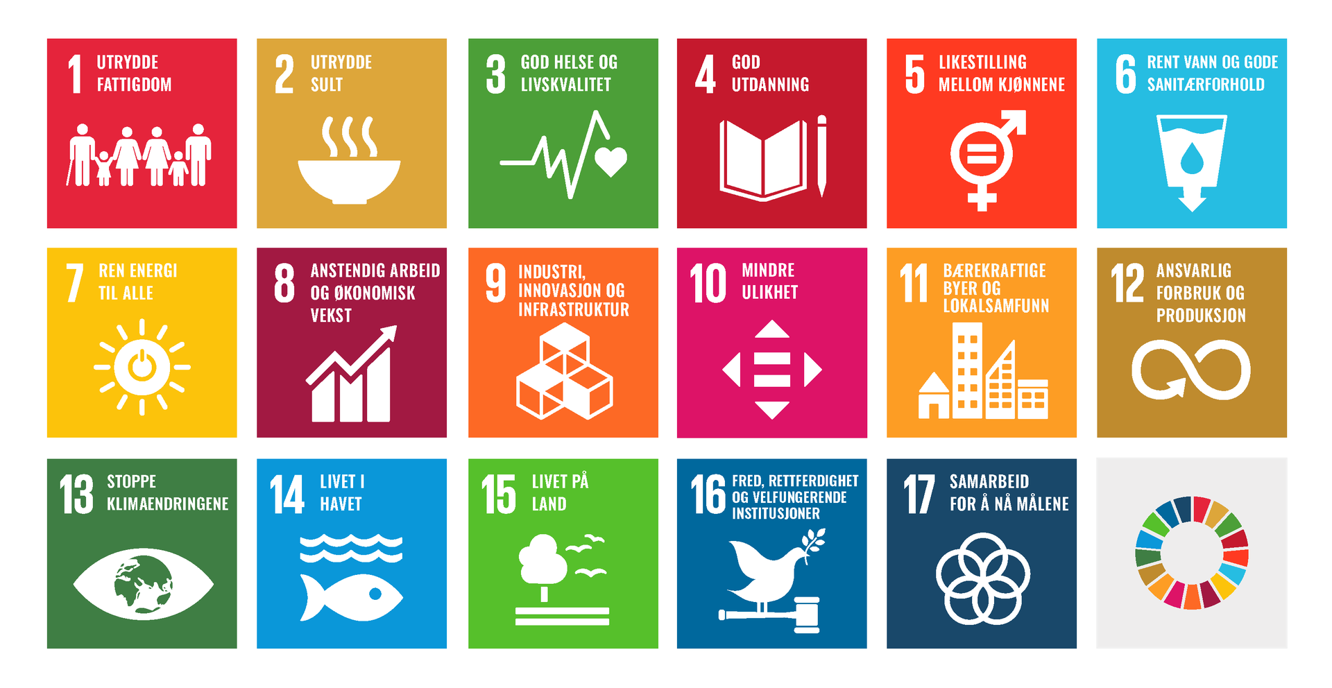 FNs barekraftsmal